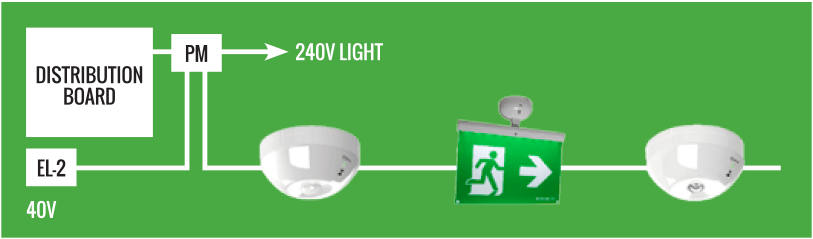 australia's first extra low voltage, intelligent, led emergency lighting  system